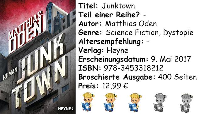 """[Rezension] """"Junktown"""" von Matthias Oden"""