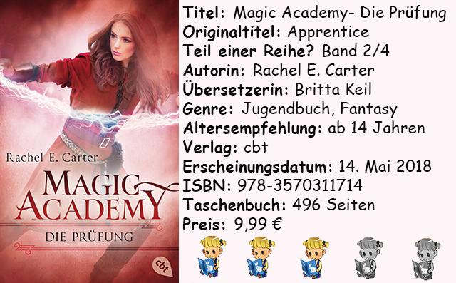 """[Rezension] """"Magic Academy- Die Prüfung"""" von Rachel E. Carter"""